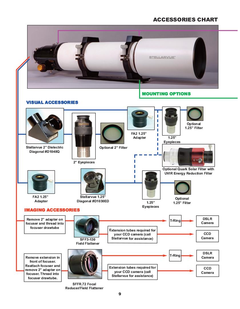 svx130t-manual-9.jpg