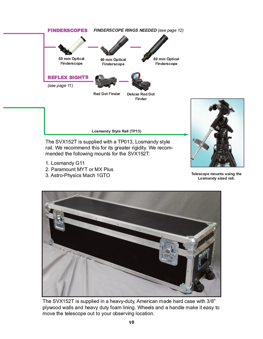svx152t-manual-pg-10.jpg