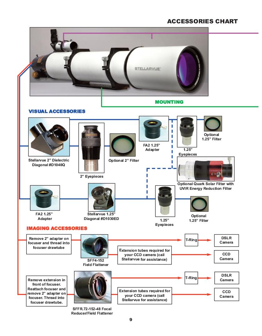 svx152t-manual-pg-9.jpg