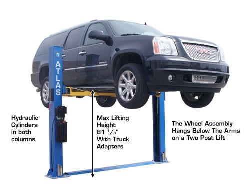Baseplate 8,000 lbs. Capacity 2 Post Lift