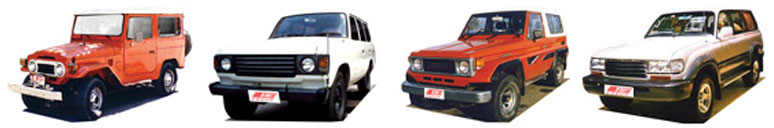 FIND NEW AFTERMARKET PARTS TO SUIT TOYOTA LANDCRUISER FJ 1975-1994