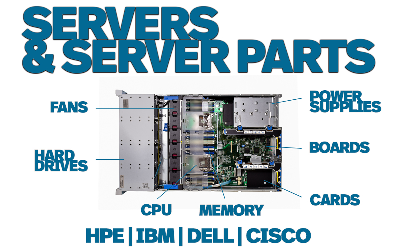 Picture of the interior of a HPE Proliant server with the text server & server parts: Fans, CPU, Hard Drives, Power Supplies, Boards, Cards, CPU, and Memory. Below are the brands HPE, IBM, Dell, and Cisco.