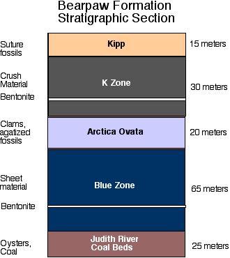 stratagraphic.jpg