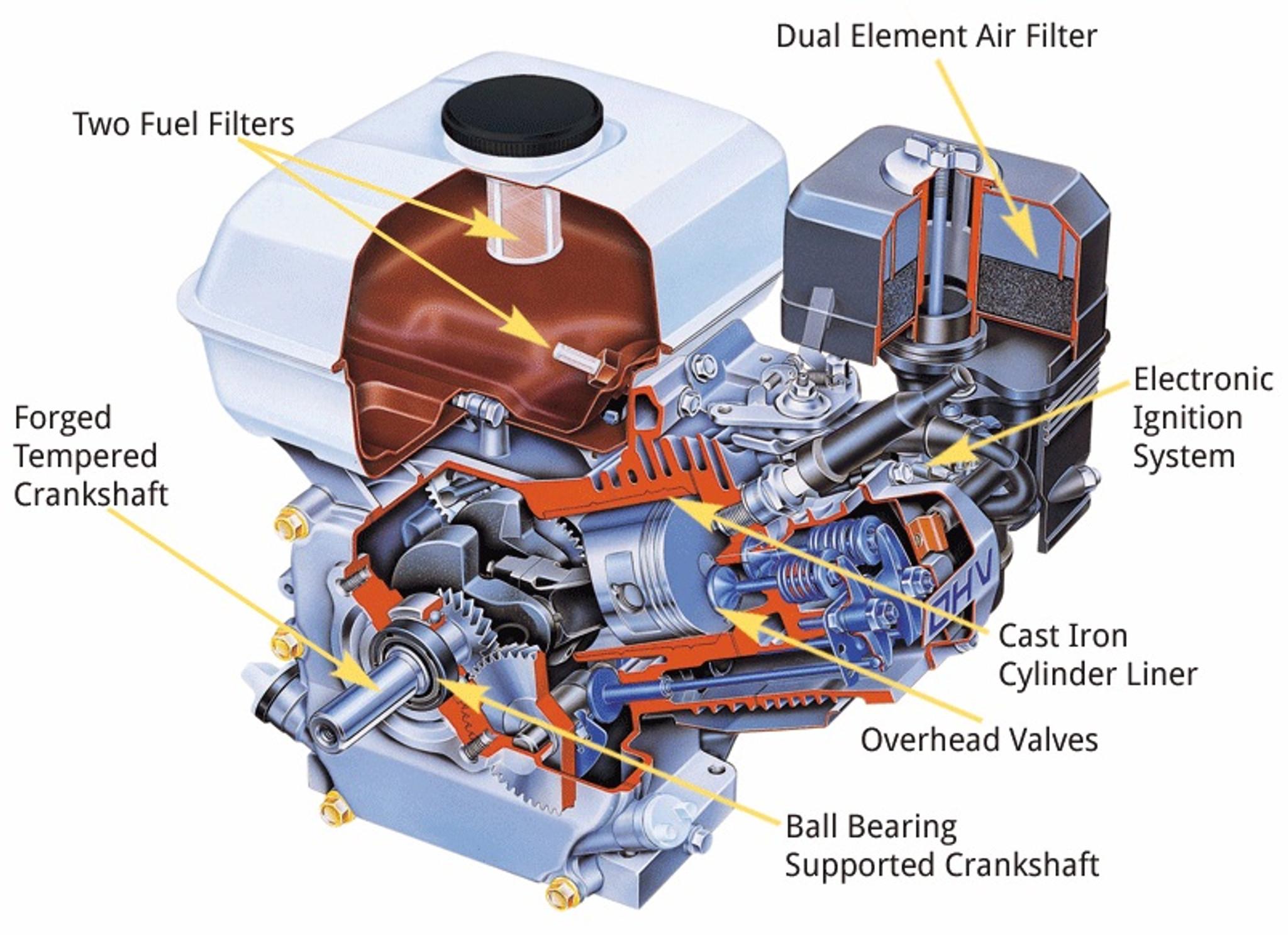 Honda GX160 Engine | GX160UT2QX2 - DHS Equipment | Gx160 Wiring Diagram |  | DHS Equipment