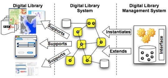 delos-network-of-excellence-on-digital-pcr-libraries.jpg