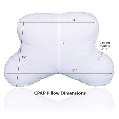 Core Products CPap Pillow | SKU: COR-FIB-279, COR-FIB-280, COR-FIB-281 | UPC: 782944027915, 782944028011, 782944028110