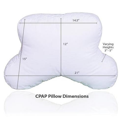 Core Products CPap Pillow | SKU: COR-FIB-279, COR-FIB-280, COR-FIB-281 | UPC: 782944027915, 782944028011, 782944028110