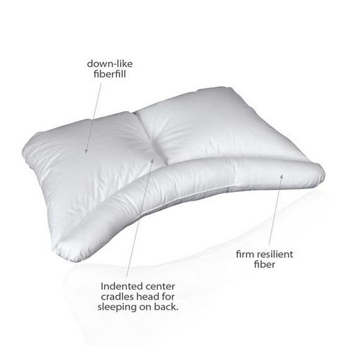 Core Products Cerv-Align Orthopedic Pillow | SKU: FIB-265,  FIB-266, FIB-267 |UPC:  782944026512, 782944026611, 782944026710