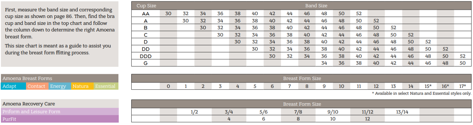 amoena-breast-form-size-chart1.png