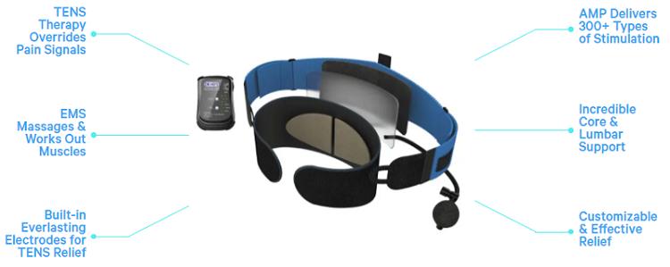 dr-hos-triple-action-back-belt-features.png