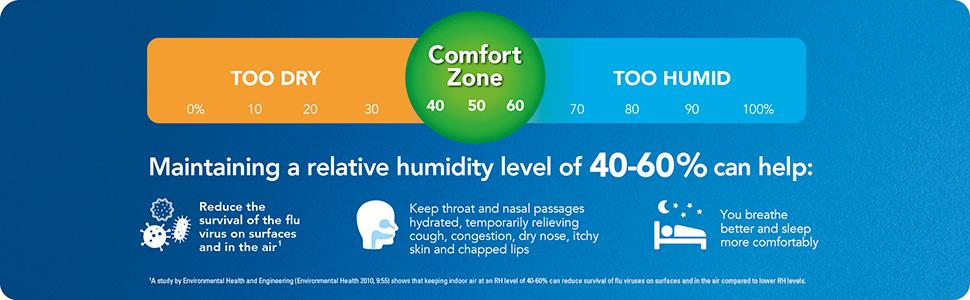 vicks-warmmist-humidifier-chart.jpeg