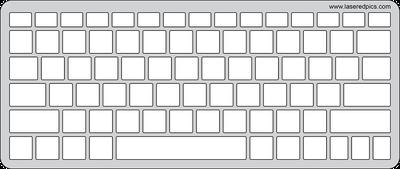 Keyguard for AmazonBasics Bluetooth Keyboard for Apple devices