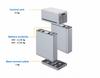 9.6 kWh LG Chem Lithium Ion Home Battery RESU10H-Prime
