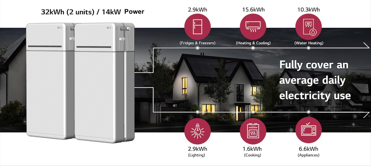 lg-battery-whole-home-power
