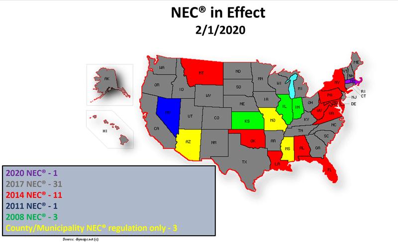 NEC Code in Effect