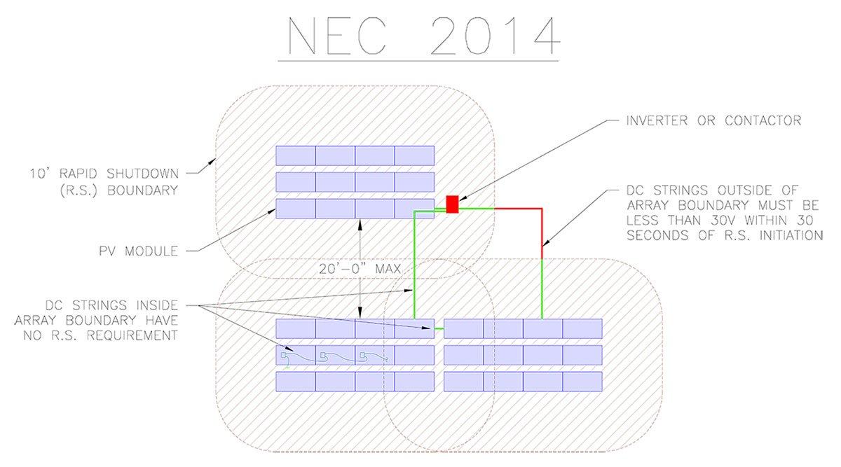 rapid-shutdown-nec2014.jpg