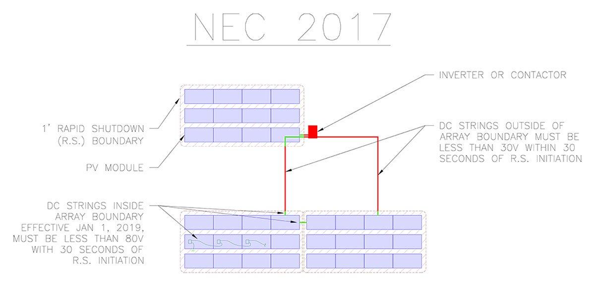 rapid-shutdown-nec2017.jpg