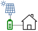 solar-kit-off-grid-icon.png