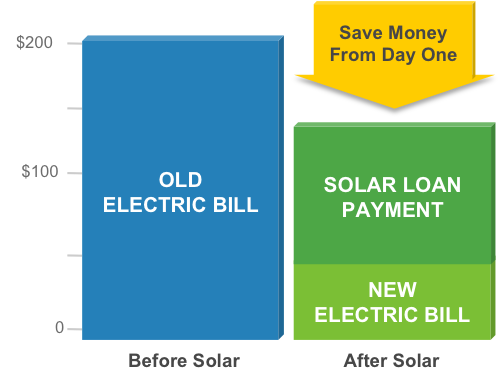 solar-loan-example.png