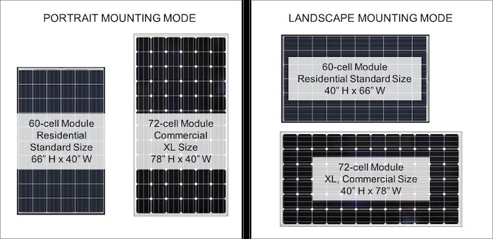 solar-module-orientation-mode-portrait-vs-landscape.png