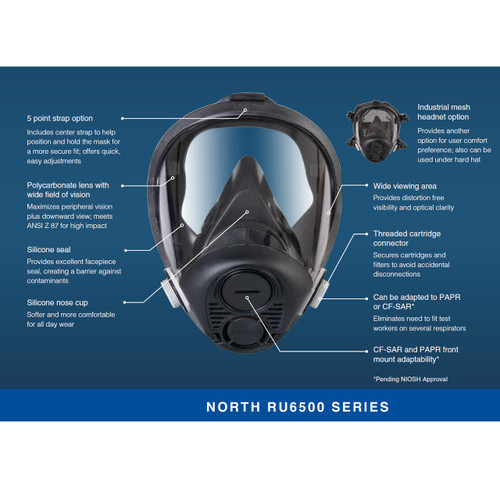 honeywell north p100 respirator mask