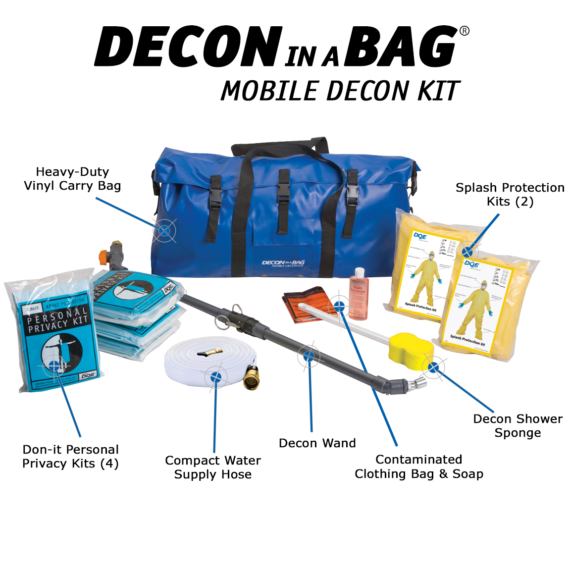 Decon in a Bag image