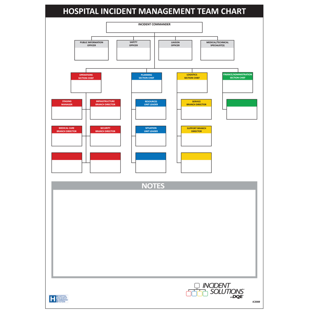 HICS 17 Position HIMT Chart - Dry Erase image