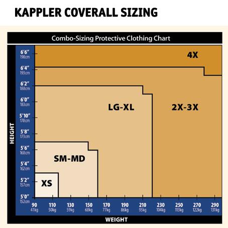 Kappler Coverall Sizing