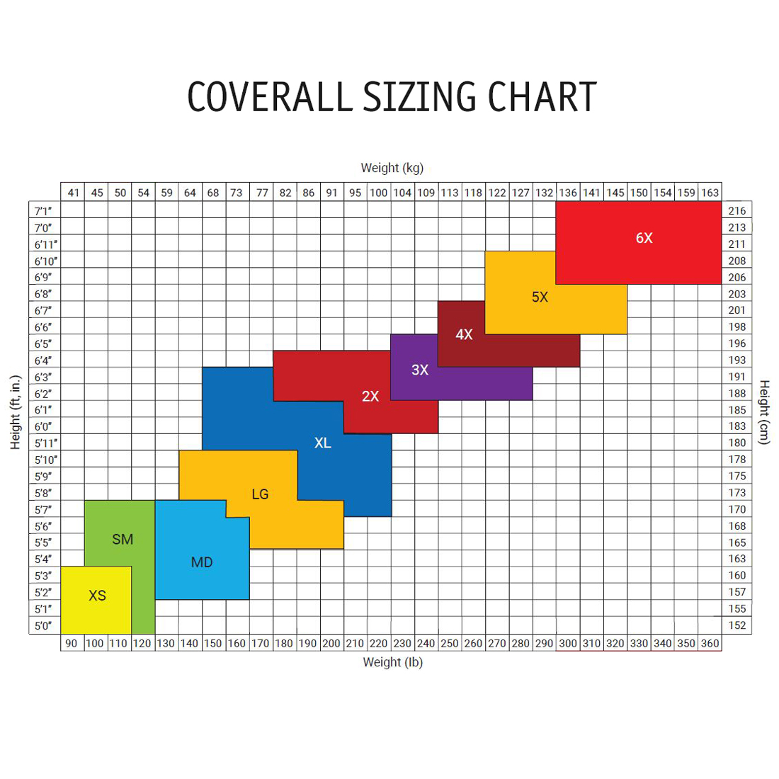 PPE Coverall Size Chart image