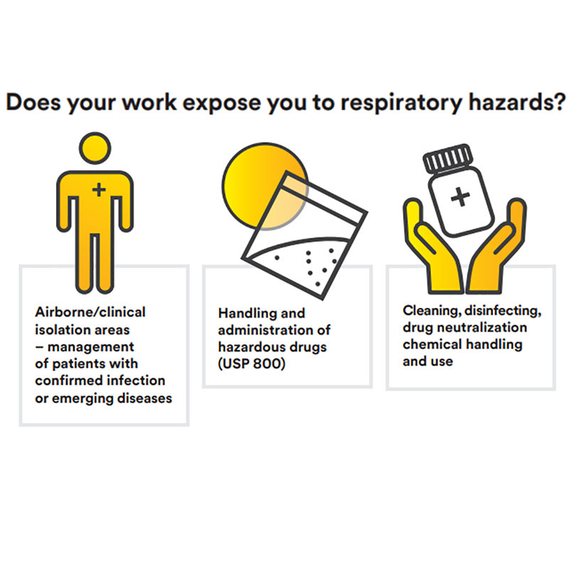 3M Respiratory Protection Program Training and Support image