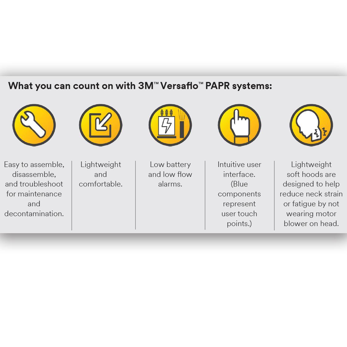 3M Versaflo PAPR features image
