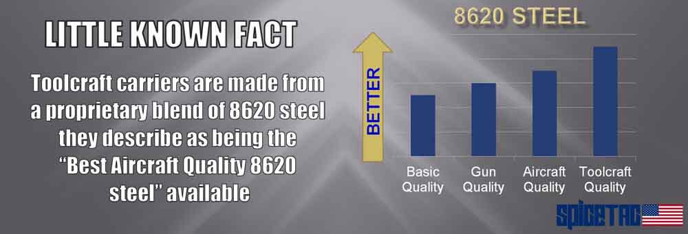 little-known-fact-regarding-toolcraft-8620-carrier-steel.jpg