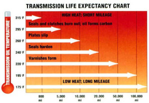 "HAYDEN 678 TRANSMISSION OIL COOLER 24K GVW 11x 9.5x.75"", OC-1678, TRANSMISSION PARTS, GEARBOX SPARES, PIEZAS, REFACCIONES, TRANSMISION,"