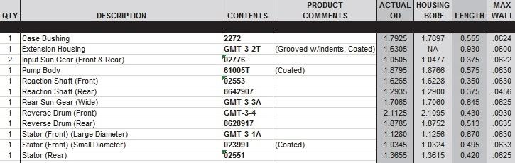 db74030-contents-list-700r4-4l60e-4l65e-4l70e.jpg