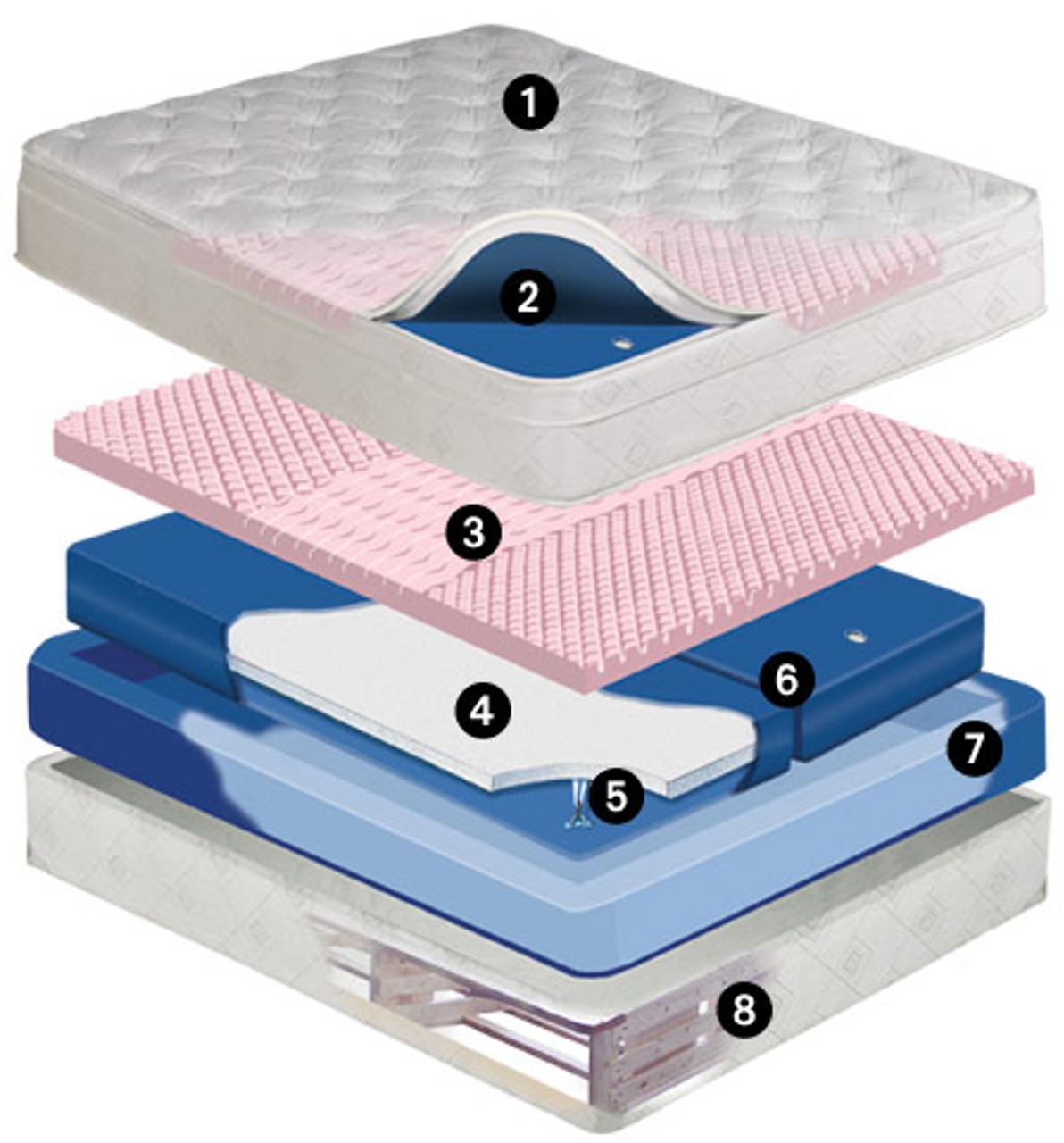 Brighton Shallow Fill 9 inch softside waterbed mattress Dual Chamber Waveless Mattress