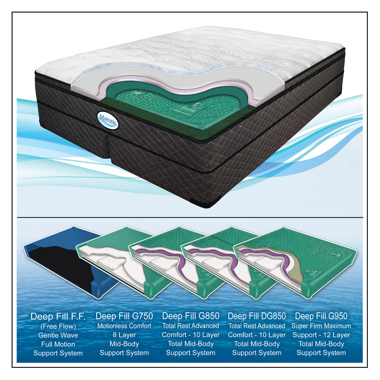 Majestic 10 Inch Full Depth Flotation Therapy