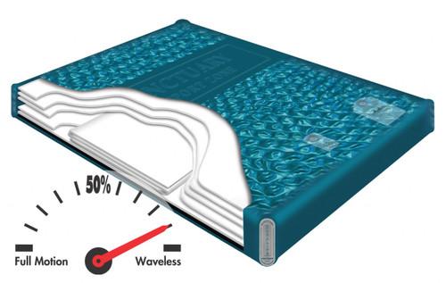 SF5 LS Silhouette Sanctary Hardside Waterbed Mattress
