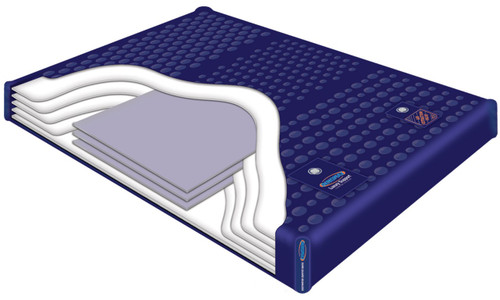 InnoMax Luxury Support LS 5300 waterbed, innomax waterbed, water bed, hardside waterbed