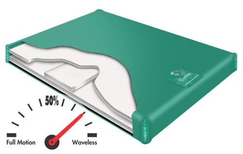 700 SL Semi Waveless Hardside Waterbed