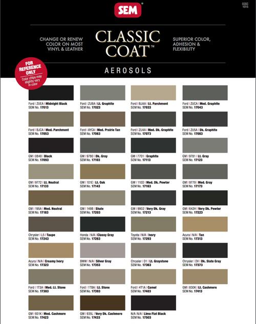 SEM Classic Coat
