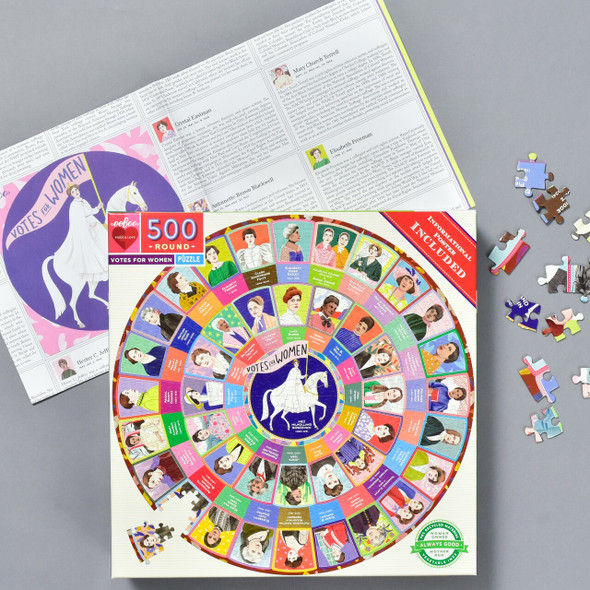 Votes for Women Puzzle, front of box and some contents