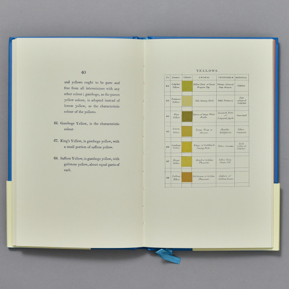 Pages from Werner's Nomenclature of Colours
