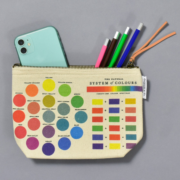 Color Wheel Vintage Pouch with items inside it