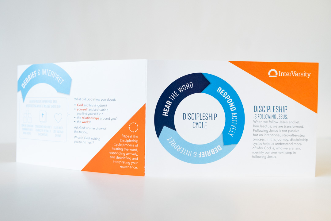 Discipleship Cycle Info Card (bundle of 25)