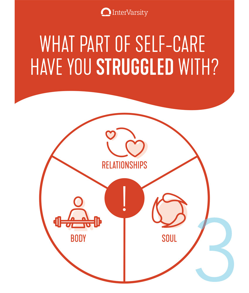 Self-Care Proxe Panels