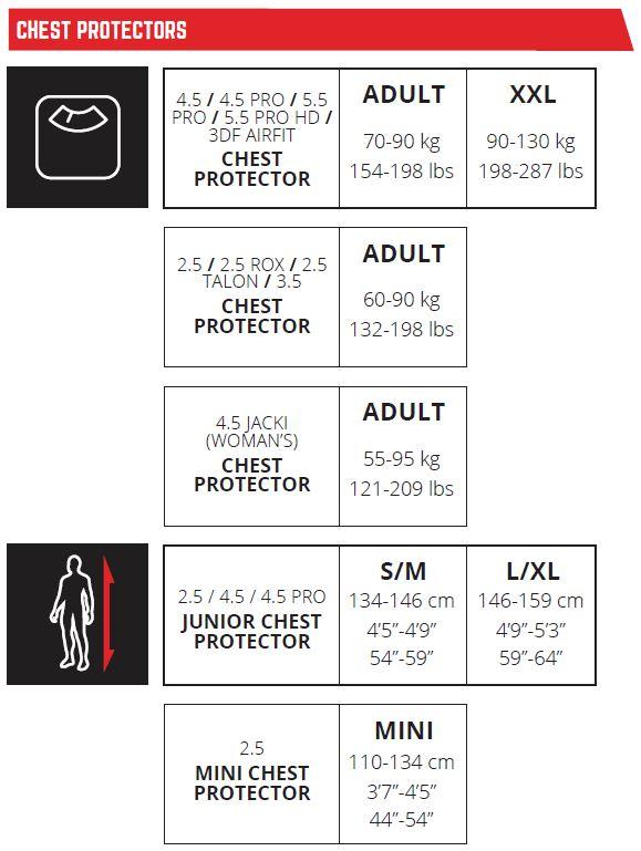 chest-protectors.jpeg