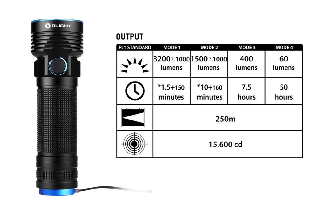 Olight R50 Pro Seeker 3200 Lumen LED Flashlight USB Rechargeable R50-PRO CREE Flash Light Lite 26650