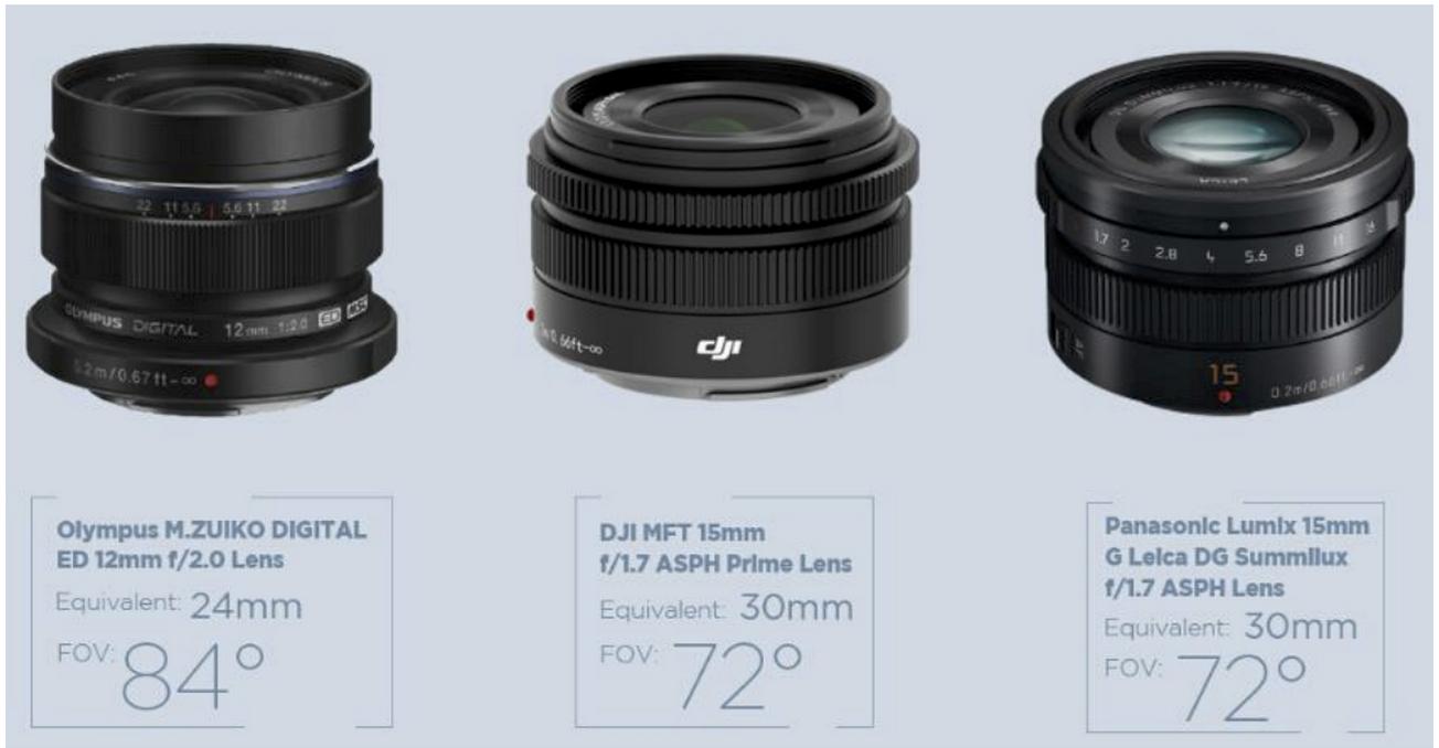 dji-x5-lenses.png