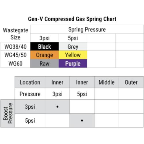Turbosmart Gen-V WG45CG Hyper-Gate 45 Compressed Gas 5psi Black TS-0553-1202