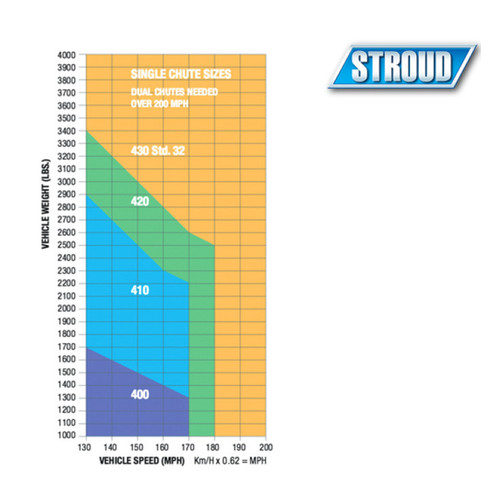 Stroud 430 Air Launcher Parachute 4304804 Pro Stock